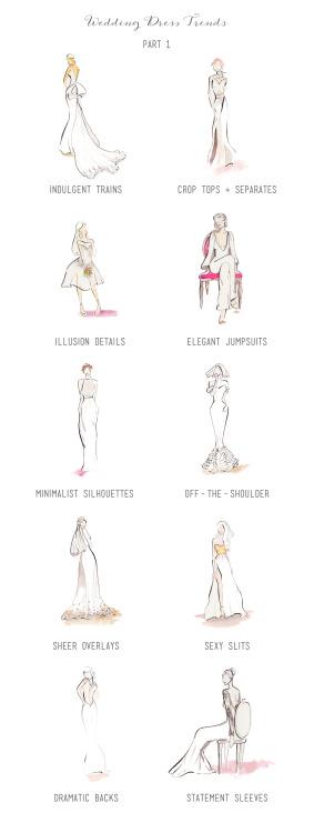 Wedding dress trends 2015 Via