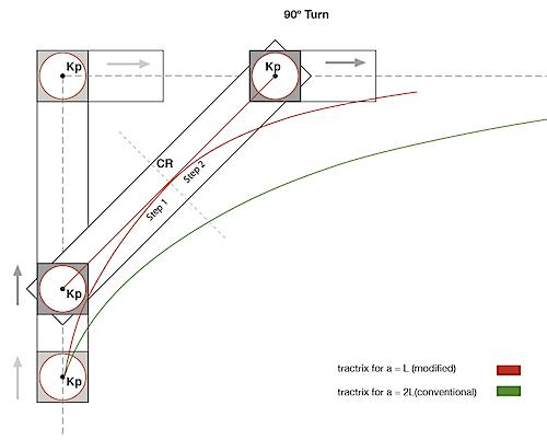 Semi Truck Turning Radius Diagram Pictures to Pin on