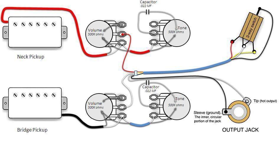 standard humbucker wiring diagram