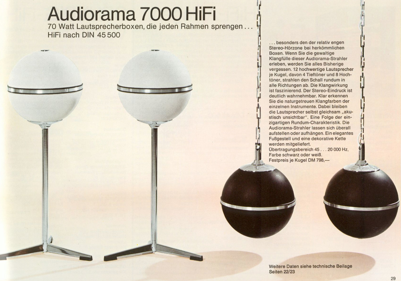 Post Grundig Audiorama Speakers Floor Or Air Model
