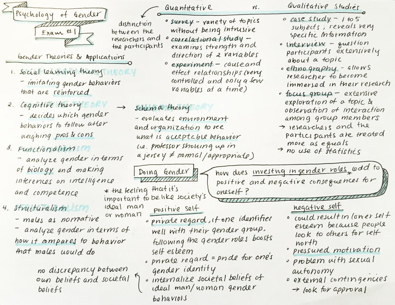 Study Things