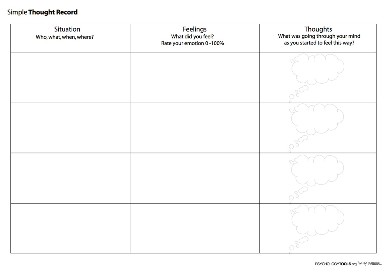 Cognitive Behavior Therapy Worksheets Worksheets