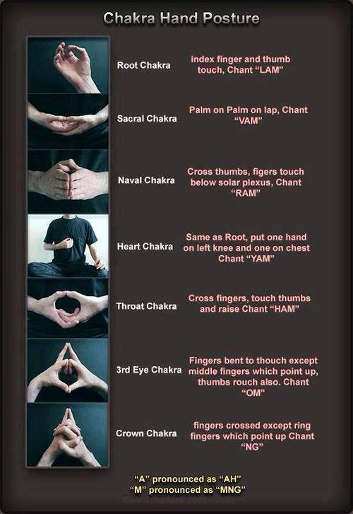 Chakra Meditations That Use Mudras And Sounds To At