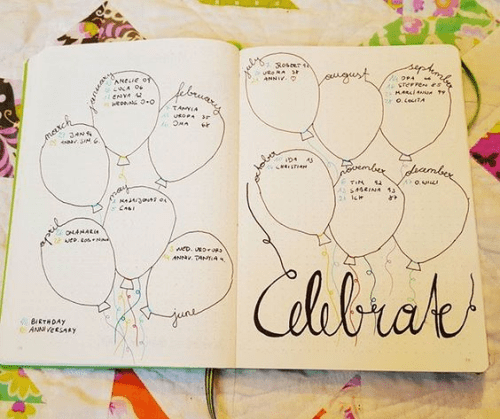 Bullet Journal Birthdays