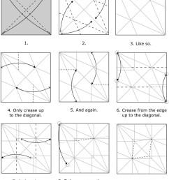 tommy clancy box tomoko fuse tutorial wiring diagramtommy clancy box tomoko fuse tutorial [ 875 x 1280 Pixel ]