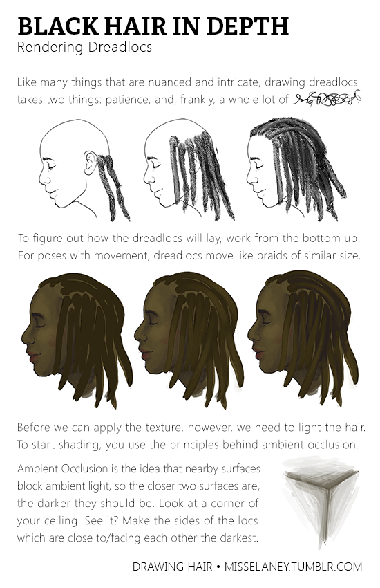 How To Draw Dreadlocs See Part One Rendering