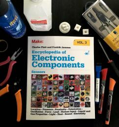 encyclopedia of electronic components volume 3 sensors [ 1200 x 1200 Pixel ]