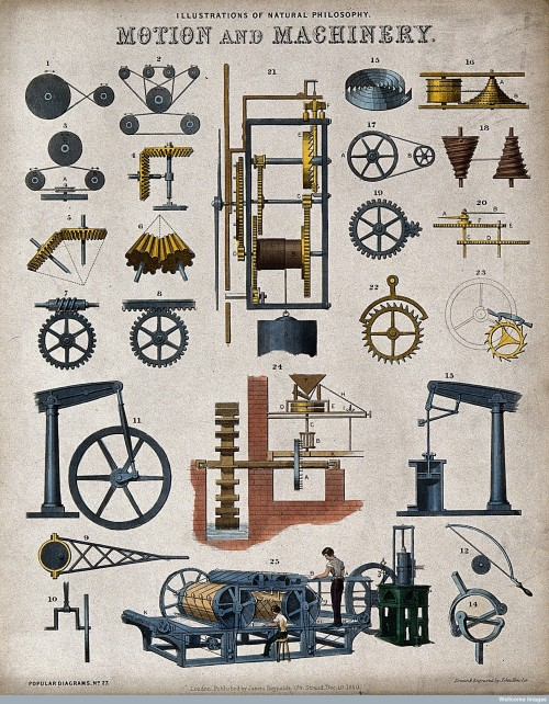 John Bedini39s Motor Diagrams And Lab Notes