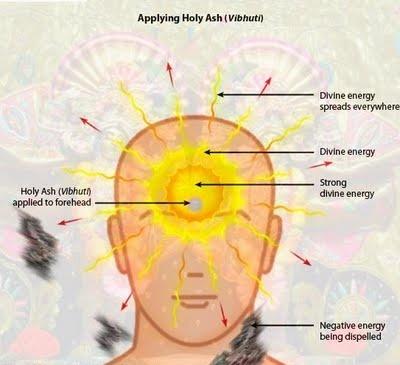 Why Do we apply vibhuti on our forhead bhasma