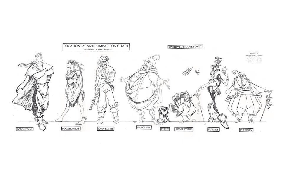 "Traditional Animation — ""Pocahontas"" early line up of cast"