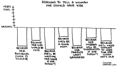 Hell Yeah Feminism