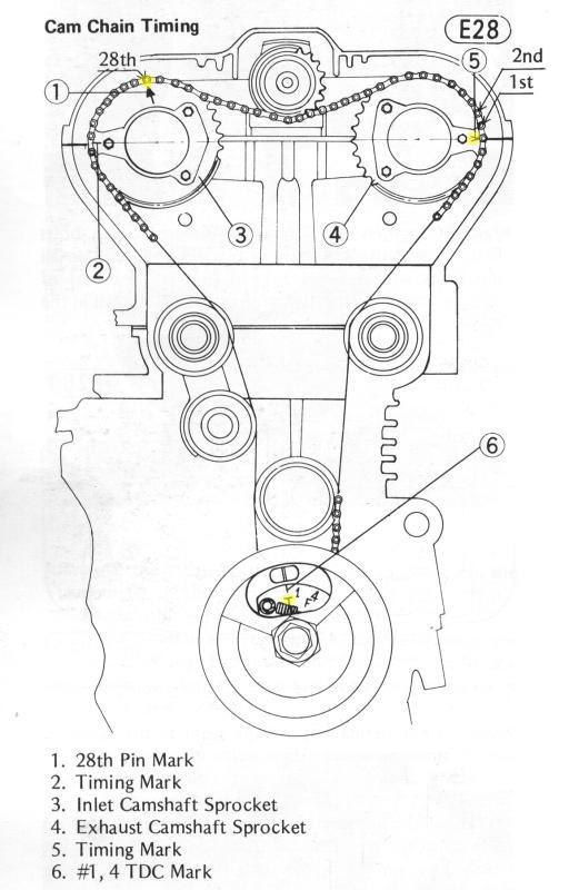 Kawasaki KZ1000 information
