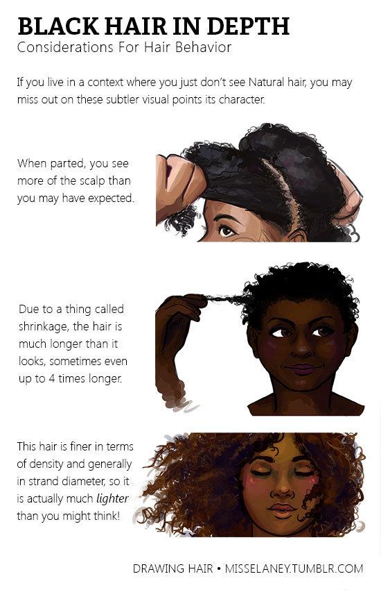 Natural Black Hair Tutorial! Usually Black Hair Is