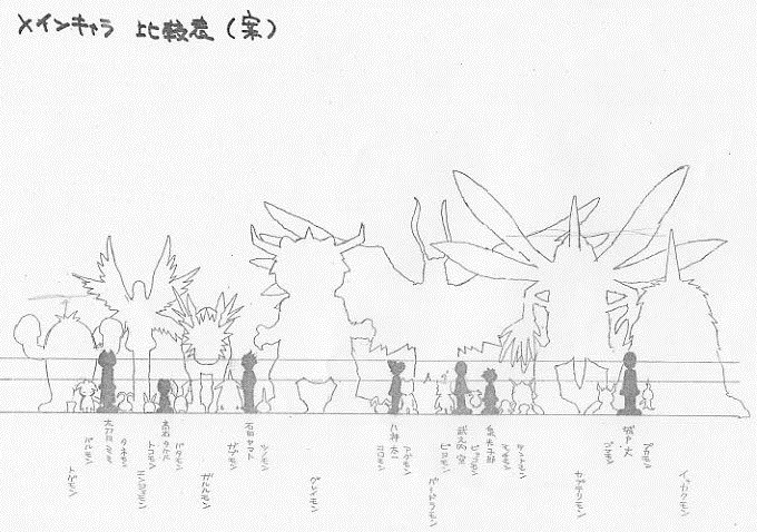 Mattu0027s Harmonica \/\/ Digimon Adventure Model Sheet Digimon   Basic  Contract For Services  Basic Contract For Services