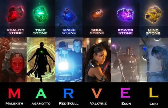 Everyone Knows About The Possible T H A N O S Acronym Regarding The Infinity Stones But Heres Another Plausible Idea