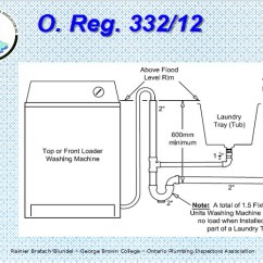State Diagram For Washing Machine Molex To 6 Pin Wiring Plumbing Codes And Stuff — Sinks In Kitchen Islands. While Most...