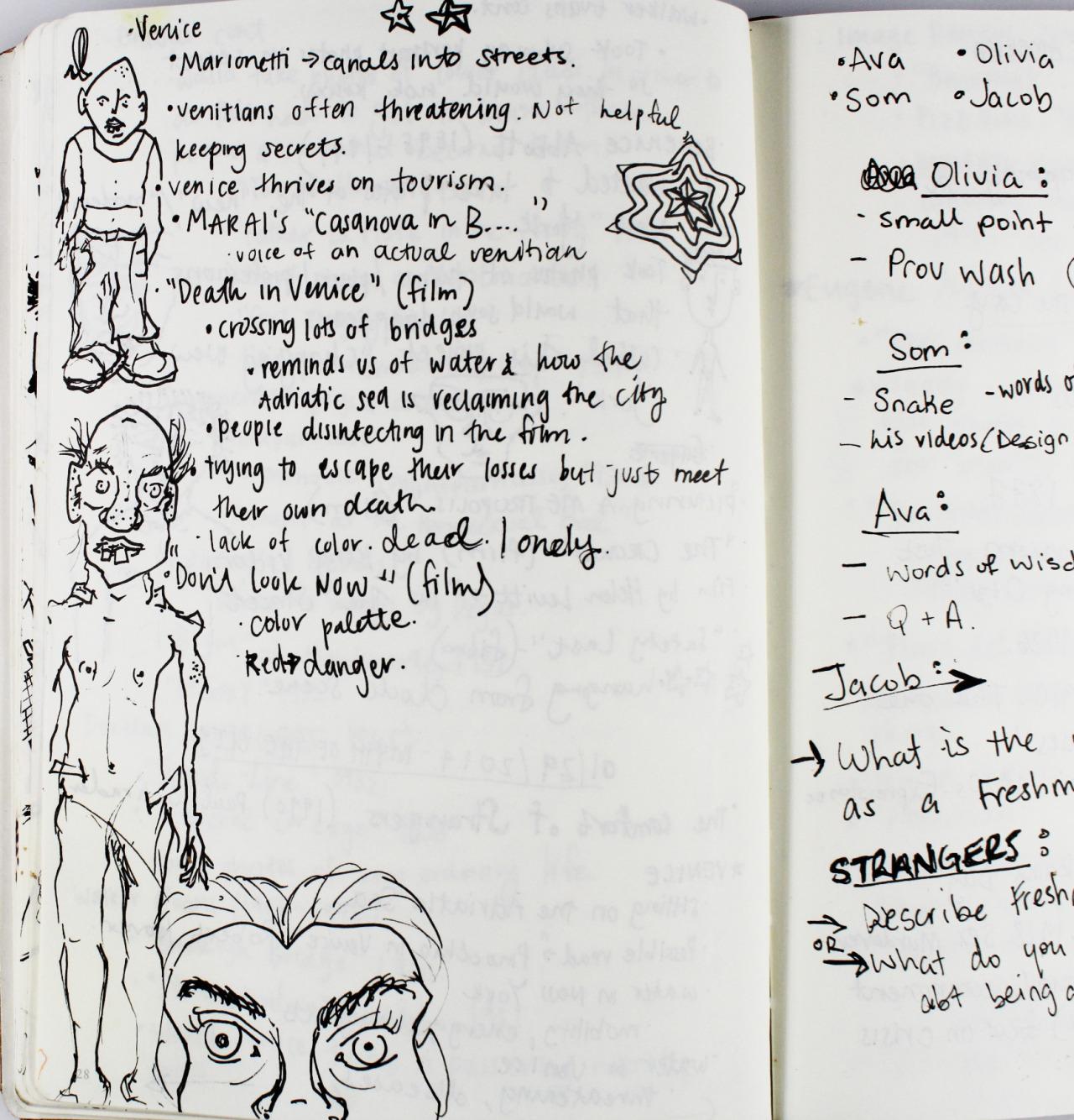 fyeah journalss