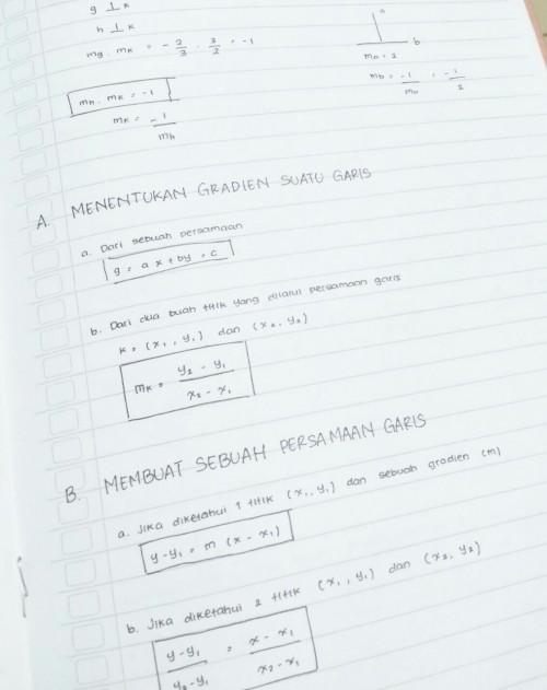 math on Tumblr