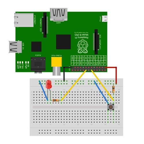 Wiringpi Ruby | wiring diagram panel on