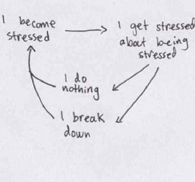 stress on Tumblr