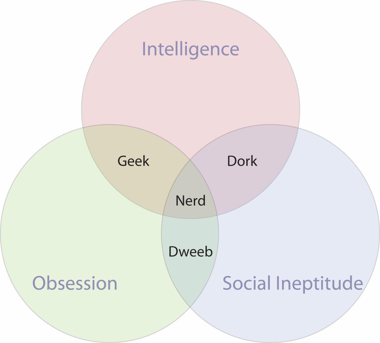 diagram of a nerd gooseneck trailer light wiring i love charts
