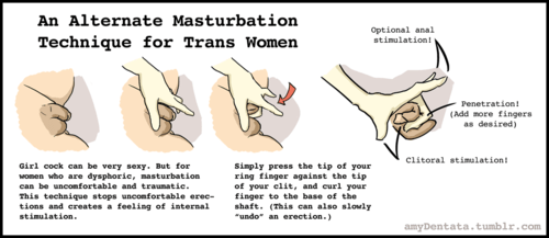Women masturbation technique video clip