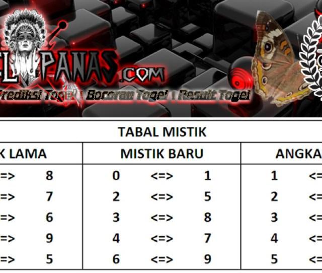Tabel Angka Mistik Index Togel Terbaru Togelpanas