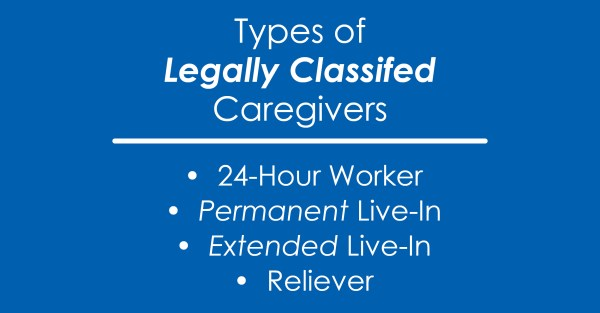 Types of Legally Classified Caregivers