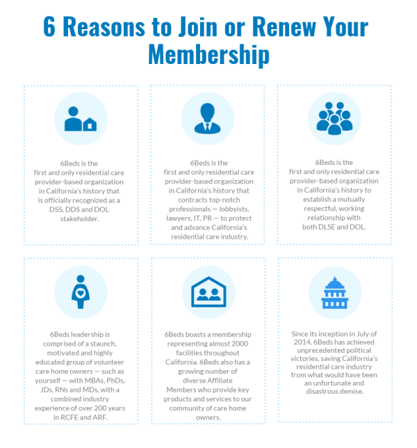 6 Reasons to join 6Beds