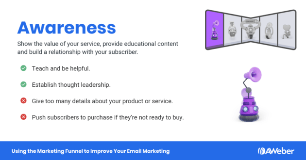 Marketing funnel stage 1 awareness