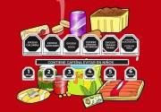 Entre más número de etiquetas, el producto puede ser menos saludable