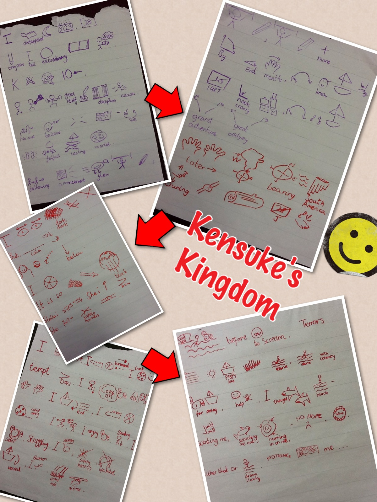 Kensuke S Kingdom Story Mapping 6l S Blog