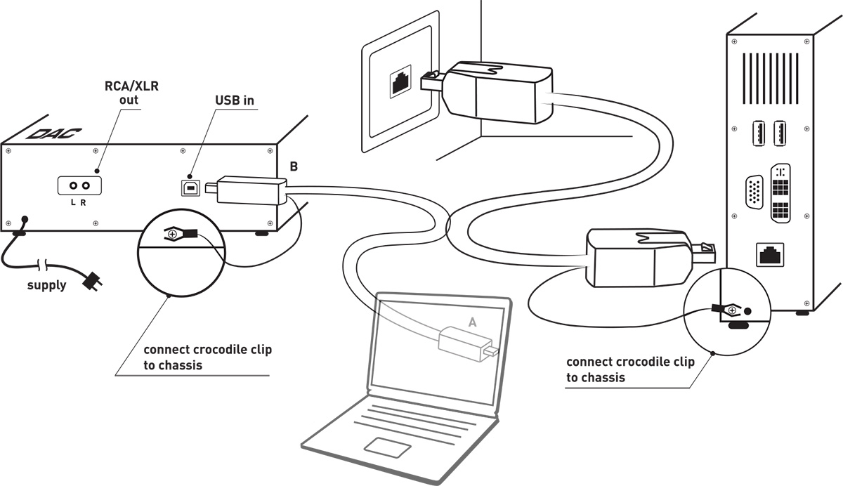 6moons audioreviews: StavEssence USB & Ethernet cables