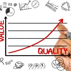 House Of Quality Six Sigma Diagram 2005 Suzuki Gsxr 600 Wiring Blog Lean Drives A Better Bargain 6