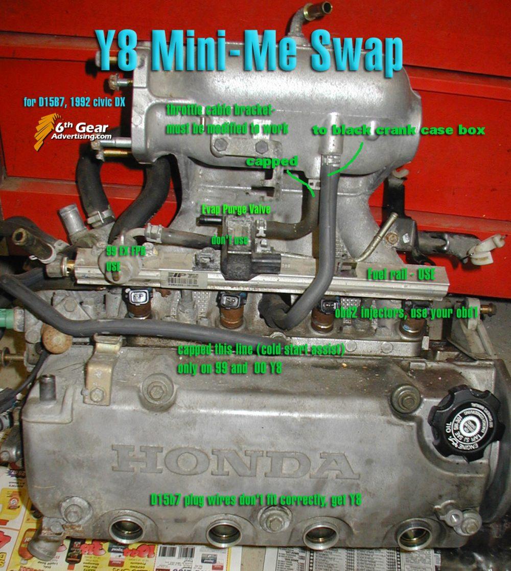 medium resolution of engine harness diagram d16y8 wiring diagrams instruction y8 engine harness diagram d16y8 wiring diagrams instruction at cita asia