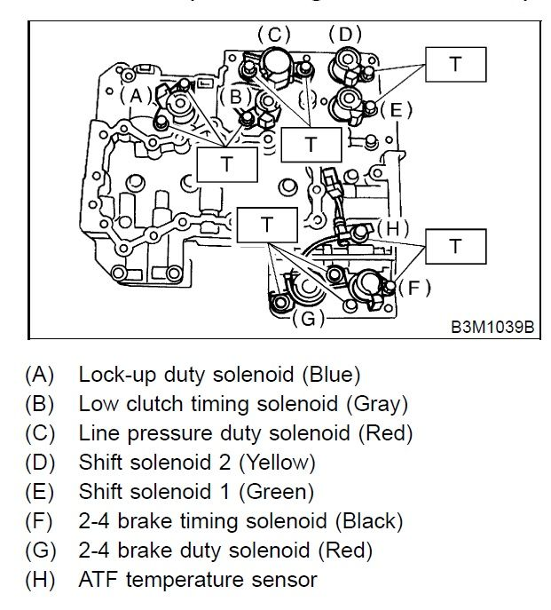 2004 Subaru Legacy Maintenance Manual