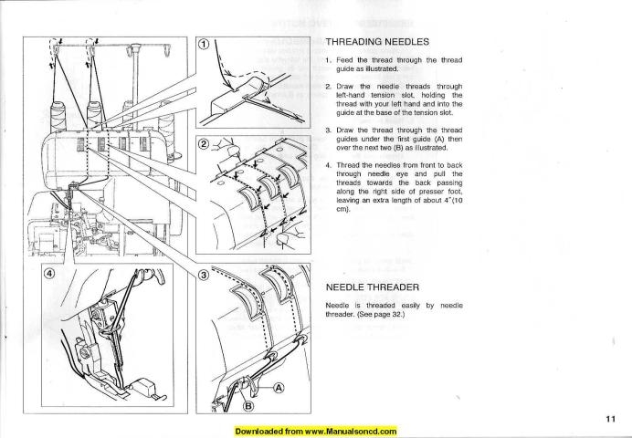 Brother Super Galaxie 2000 Service Manual