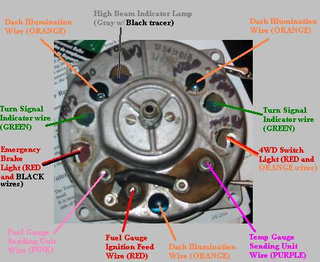 1981 jeep cj tail light wiring diagram bt openreach master socket gauge wiring, jeep, free engine image for user manual download
