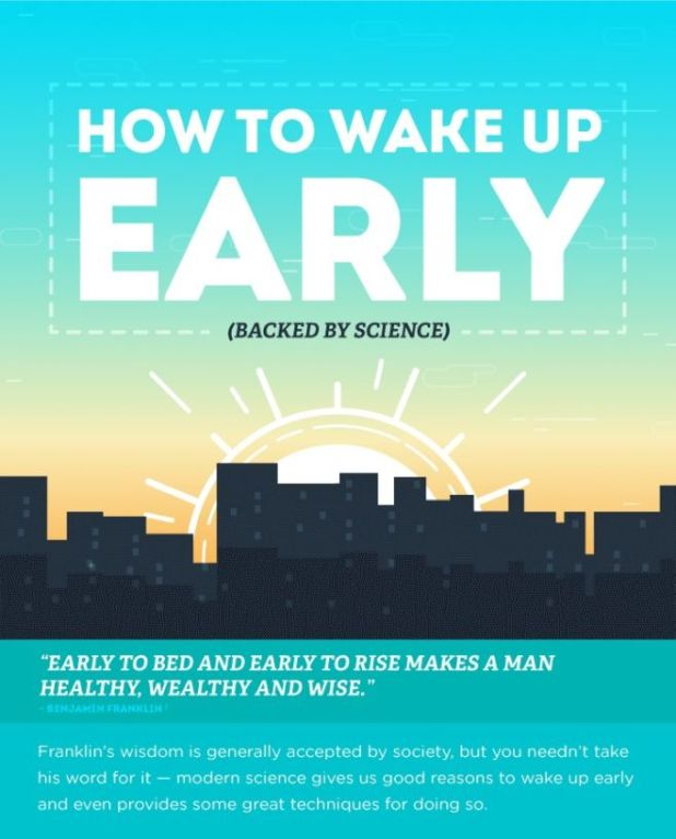 Waking Up Early Has Various Scientific Benefits