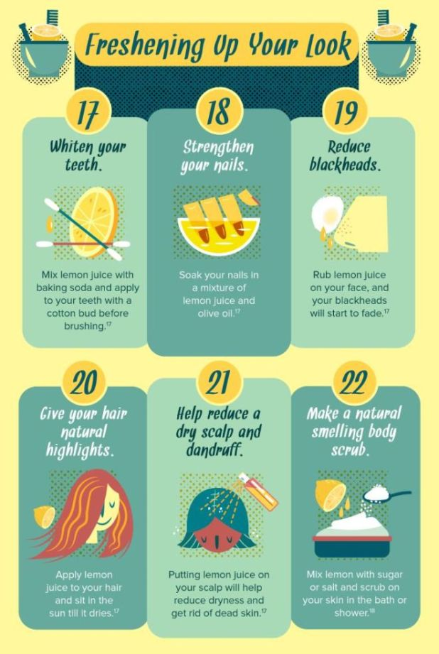 31 Uses For Lemon That You Never Knew About