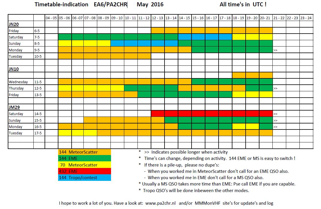 Timetable-indication EA6PA2CHR