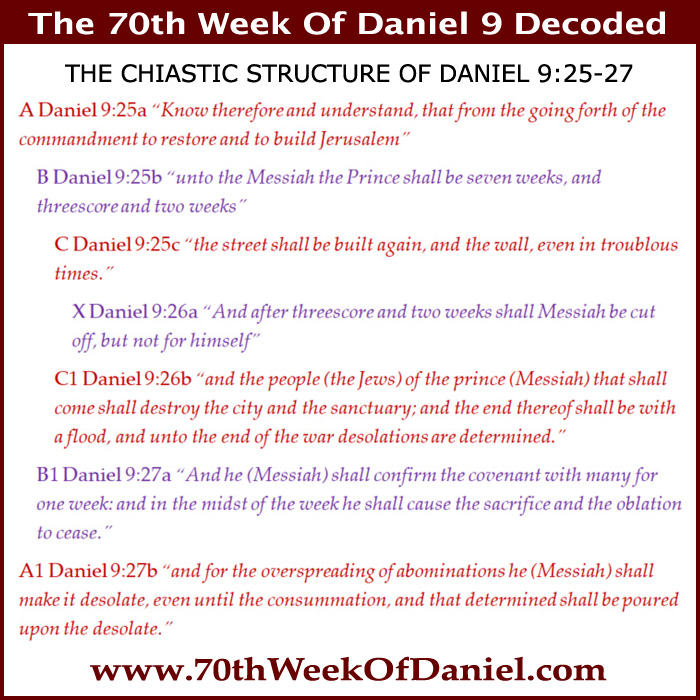70th week of Daniel 9 chiastic structure