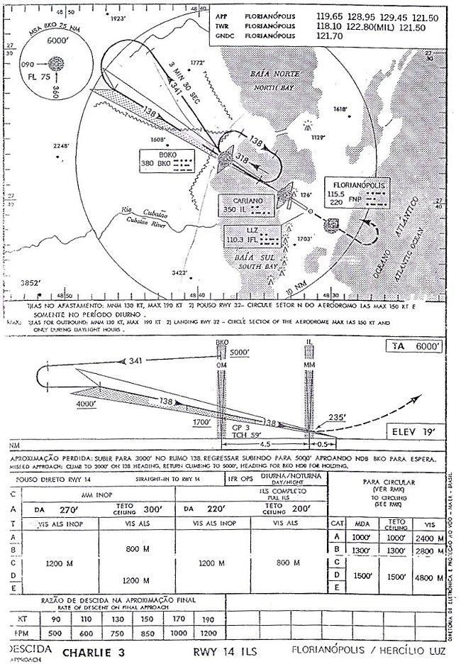Boeing 727 Datacenter :: Acidentes Brasileiros