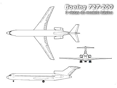 Boeing 727 Datacenter :: História :: Desenvolvimento
