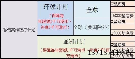 香港友邦AIA高端醫療 - 買香港保險|香港保險辦理流程|香港保險公司排名|香港保險資訊|香港保險的優勢|香港 ...