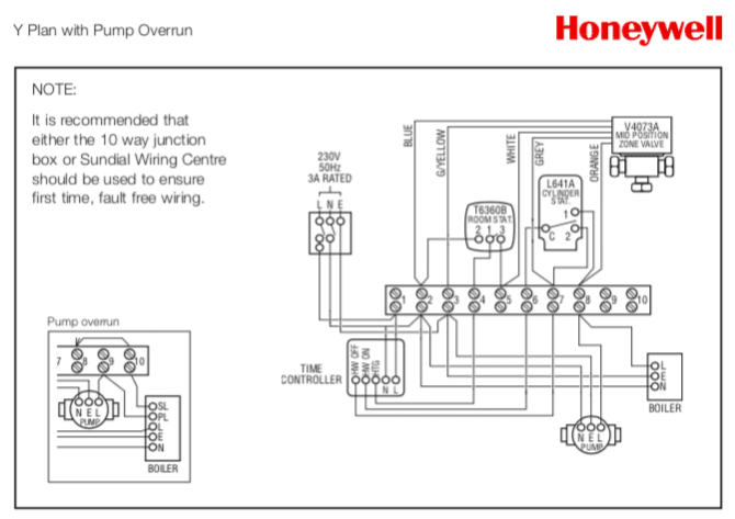honeywell 3 port valve wiring diagram  tesla coil schematic