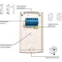 Burglar Alarm Pir Sensor Wiring Diagram Cable Box Bosch Standard Detector Blue Line Gen2 Isc-bpr2-w12 - Gardway Security