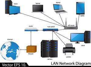 LAN Network Diagram | Free Vector Graphic Download