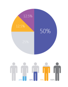 Infographic pie charts vector also free graphic download rh