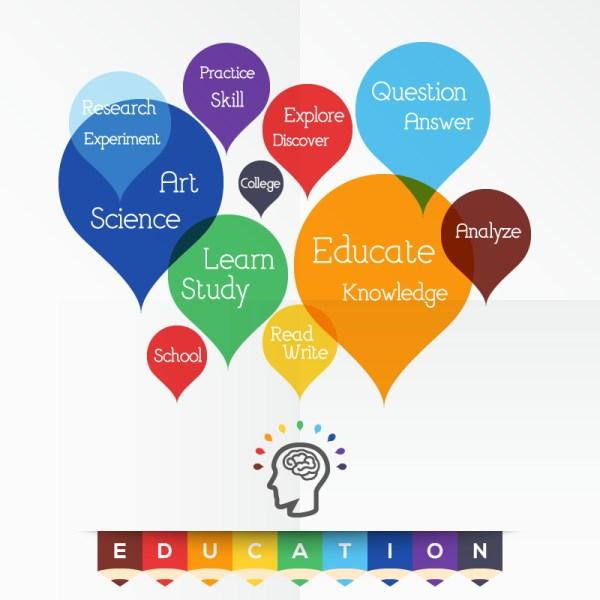 Tag Cloud Education Concept Related Words Vector Free